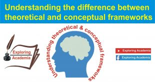 Understanding the difference between theoretical and conceptual frameworks