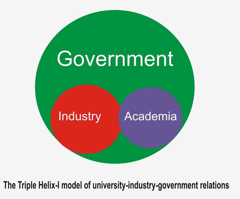 The 03 important models for effective university-industry collaboration