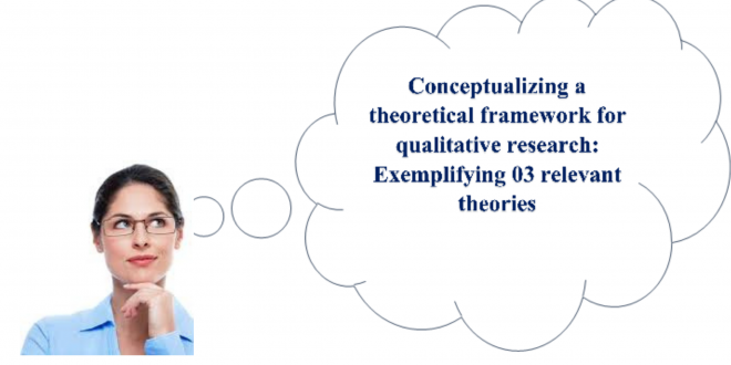 Conceptualizing a theoretical framework for qualitative research Exemplifying 03 relevant theories5